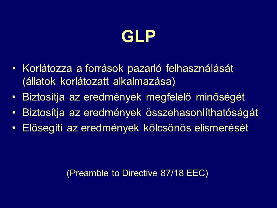 GLP Korlátozza a források pazarló felhasználását (állatok korlátozatt alkalmazása) Biztosítja az eredmények megfelelő minőségét Biztosítja az eredmény