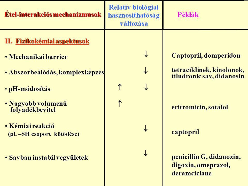 Étel-interakciós mechanizmusok II. Fizikokémiai aspektusok Mechanikai barrier Mechanikai barrier Abszorbeálódás, komplexképzés Abszorbeálódás, komplex