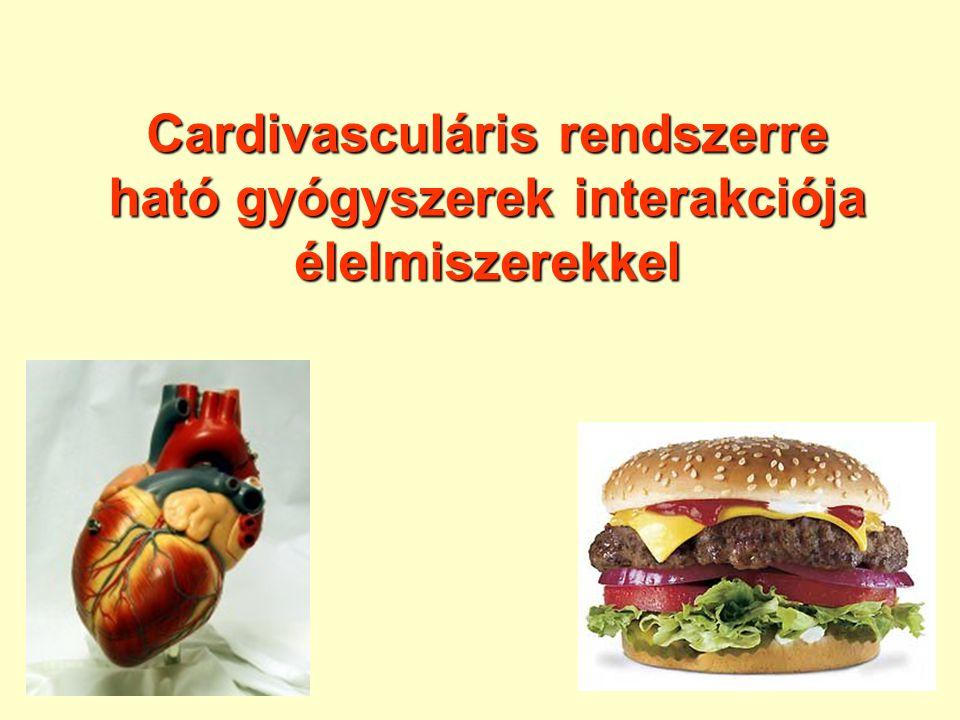 Cardivasculáris rendszerre ható gyógyszerek interakciója élelmiszerekkel