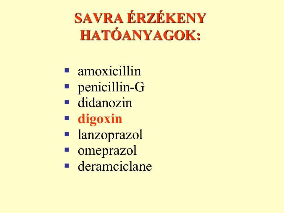   amoxicillin   penicillin-G   didanozin   digoxin   lanzoprazol   omeprazol   deramciclane SAVRA ÉRZÉKENY HATÓANYAGOK: