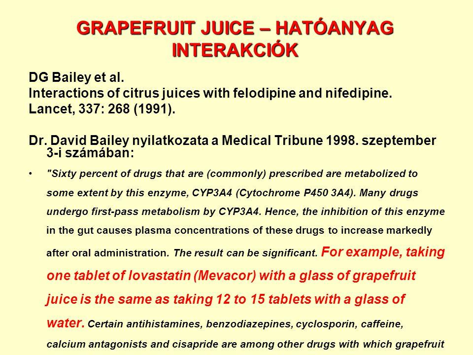 GRAPEFRUIT JUICE – HATÓANYAG INTERAKCIÓK DG Bailey et al. Interactions of citrus juices with felodipine and nifedipine. Lancet, 337: 268 (1991). Dr. D