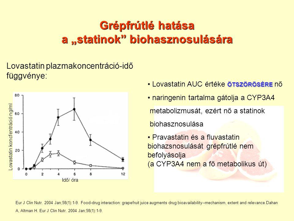 "Grépfrútlé hatása a ""statinok"" biohasznosulására Eur J Clin Nutr. 2004 Jan;58(1):1-9. Food-drug interaction: grapefruit juice augments drug bioavailab"