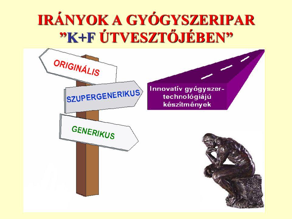 IRÁNYOK A GYÓGYSZERIPAR K+F ÚTVESZTŐJÉBEN