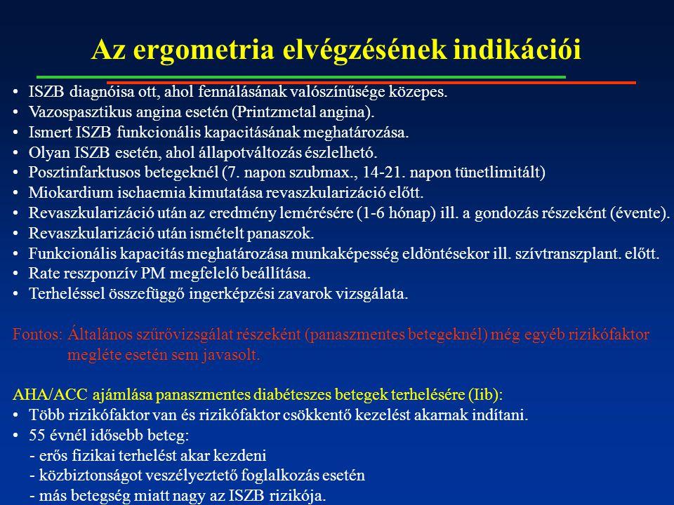 Az ergometria elvégzésének indikációi ISZB diagnóisa ott, ahol fennálásának valószínűsége közepes. Vazospasztikus angina esetén (Printzmetal angina).
