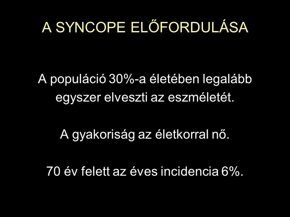 A SYNCOPE DIAGNOSZTIKÁJA VI.