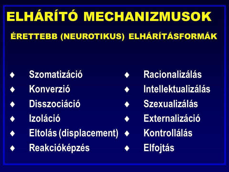 ELHÁRÍTÓ MECHANIZMUSOK ÉRETTEBB (NEUROTIKUS) ELHÁRÍTÁSFORMÁK  Szomatizáció  Racionalizálás  Konverzió  Intellektualizálás  Disszociáció  Szexual