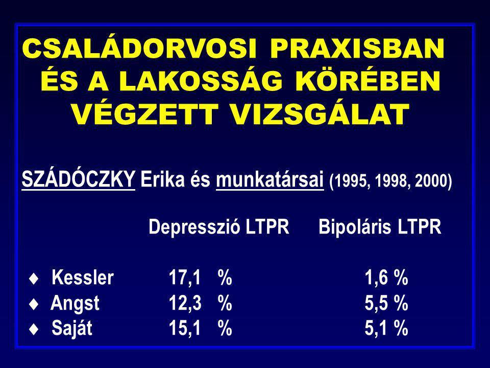 CSALÁDORVOSI PRAXISBAN ÉS A LAKOSSÁG KÖRÉBEN VÉGZETT VIZSGÁLAT SZÁDÓCZKY Erika és munkatársai (1995, 1998, 2000) Depresszió LTPR Bipoláris LTPR  Kess