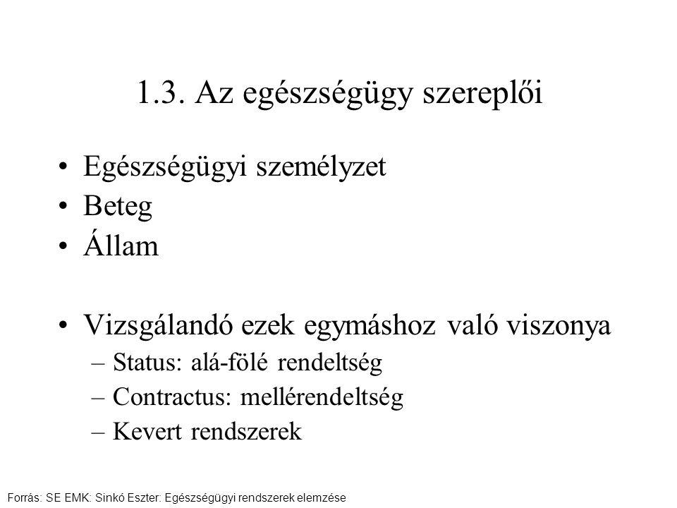 1.3. Az egészségügy szereplői Egészségügyi személyzet Beteg Állam Vizsgálandó ezek egymáshoz való viszonya –Status: alá-fölé rendeltség –Contractus: m