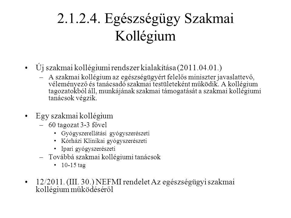 2.1.2.4. Egészségügy Szakmai Kollégium Új szakmai kollégiumi rendszer kialakítása (2011.04.01.) –A szakmai kollégium az egészségügyért felelős miniszt