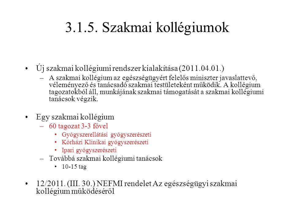 3.1.5. Szakmai kollégiumok Új szakmai kollégiumi rendszer kialakítása (2011.04.01.) –A szakmai kollégium az egészségügyért felelős miniszter javaslatt
