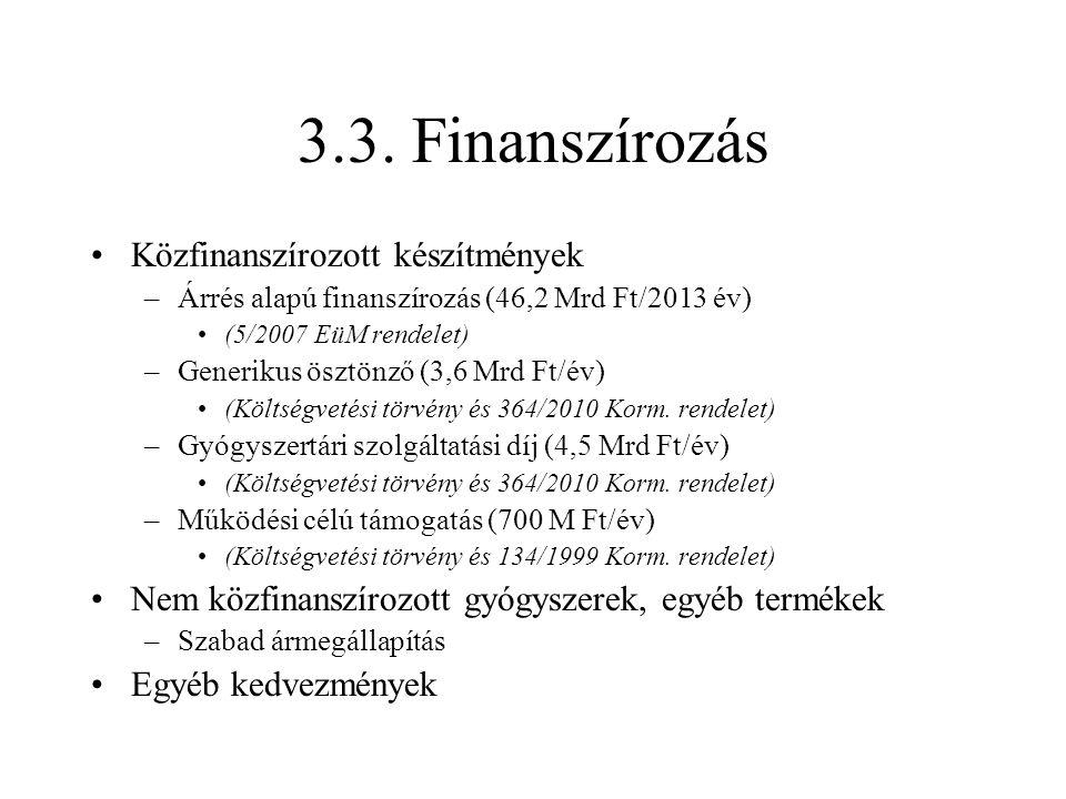 3.3. Finanszírozás Közfinanszírozott készítmények –Árrés alapú finanszírozás (46,2 Mrd Ft/2013 év) (5/2007 EüM rendelet) –Generikus ösztönző (3,6 Mrd
