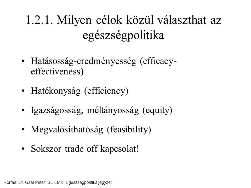 1.2.1. Milyen célok közül választhat az egészségpolitika Hatásosság-eredményesség (efficacy- effectiveness) Hatékonyság (efficiency) Igazságosság, mél