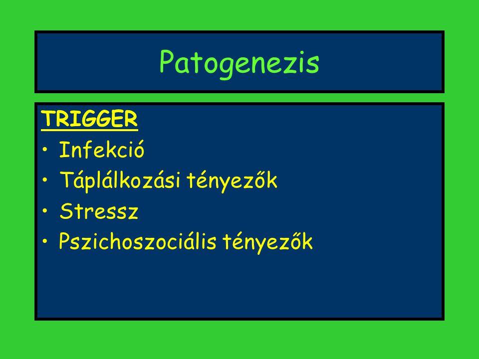 Patogenezis TRIGGER Infekció Táplálkozási tényezők Stressz Pszichoszociális tényezők