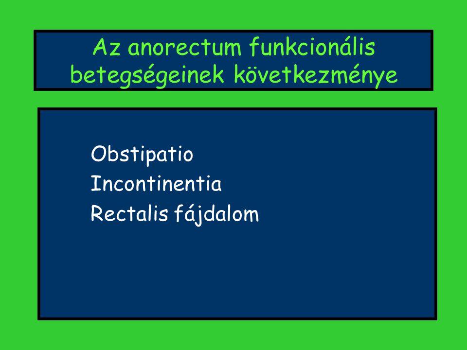 Az anorectum funkcionális betegségeinek következménye Obstipatio Incontinentia Rectalis fájdalom