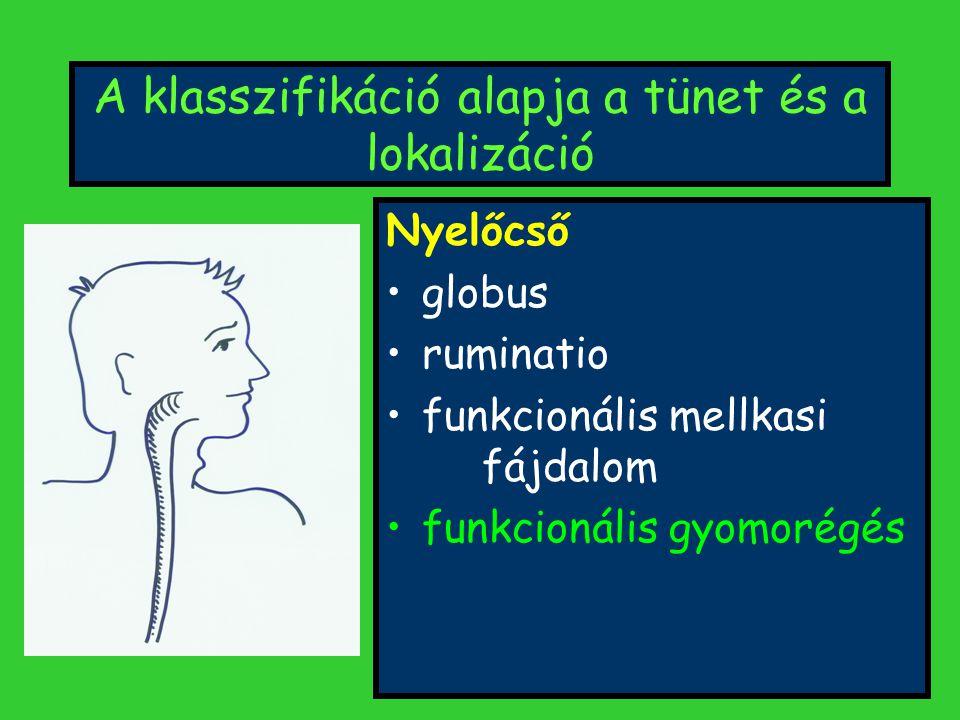 A funkcionális hasfájás Funkcionális hasi fájdalom syndroma Funkcionális hasfájás