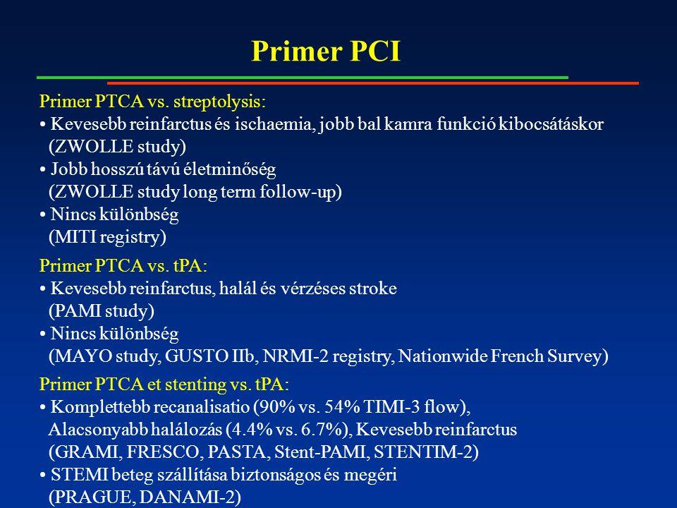 Primer PCI Primer PTCA vs. streptolysis: Kevesebb reinfarctus és ischaemia, jobb bal kamra funkció kibocsátáskor (ZWOLLE study) Jobb hosszú távú életm