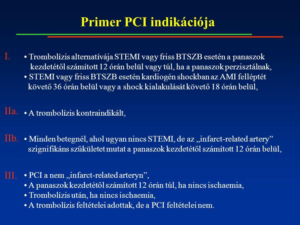 """Primer PCI indikációja A trombolízis kontraindikált, Trombolízis alternatívája STEMI vagy friss BTSZB esetén a panaszok kezdetétől számított 12 órán belül vagy túl, ha a panaszok perzisztálnak, STEMI vagy friss BTSZB esetén kardiogén shockban az AMI felléptét követő 36 órán belül vagy a shock kialakulását követő 18 órán belül, Minden betegnél, ahol ugyan nincs STEMI, de az """"infarct-related artery szignifikáns szűkületet mutat a panaszok kezdetétől számított 12 órán belül, PCI a nem """"infarct-related arteryn , A panaszok kezdetétől számított 12 órán túl, ha nincs ischaemia, Trombolízis után, ha nincs ischaemia, A trombolízis feltételei adottak, de a PCI feltételei nem."""