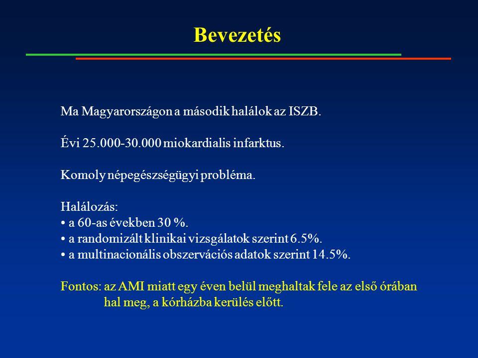 Bevezetés Ma Magyarországon a második halálok az ISZB. Évi 25.000-30.000 miokardialis infarktus. Komoly népegészségügyi probléma. Halálozás: a 60-as é