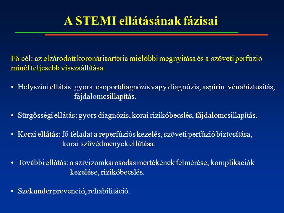 A STEMI ellátásának fázisai Fő cél: az elzáródott koronáriaartéria mielőbbi megnyitása és a szöveti perfúzió minél teljesebb visszaállítása. Helyszíni