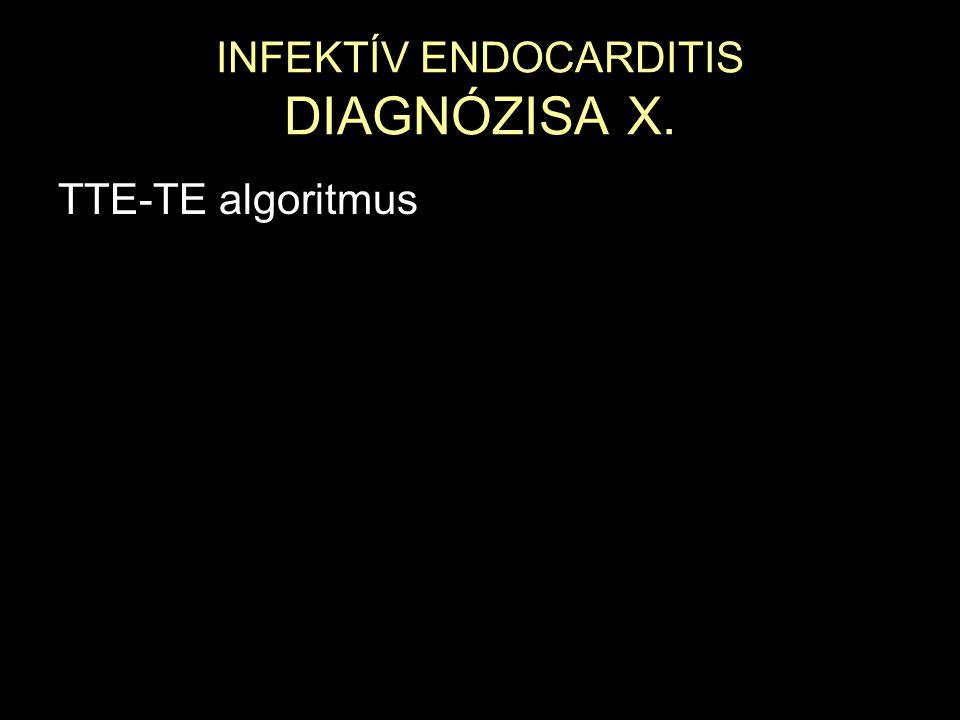 INFEKTÍV ENDOCARDITIS DIAGNÓZISA X. TTE-TE algoritmus