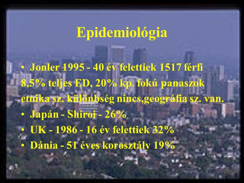 Epidemiológia Jonler 1995 - 40 év felettiek 1517 férfi 8,5% teljes ED, 20% kp.