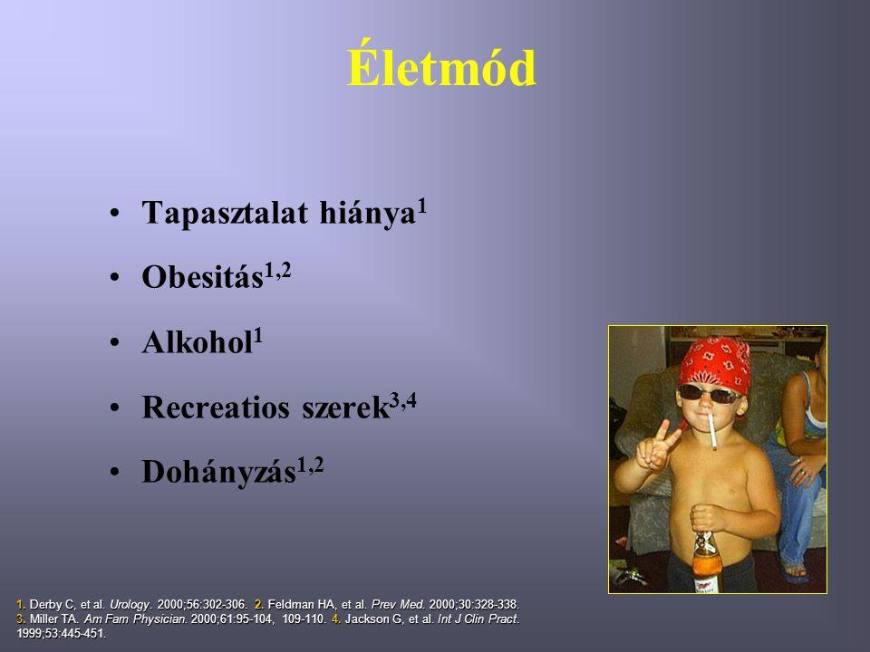 Életmód Tapasztalat hiánya 1 Obesitás 1,2 Alkohol 1 Recreatios szerek 3,4 Dohányzás 1,2 1.