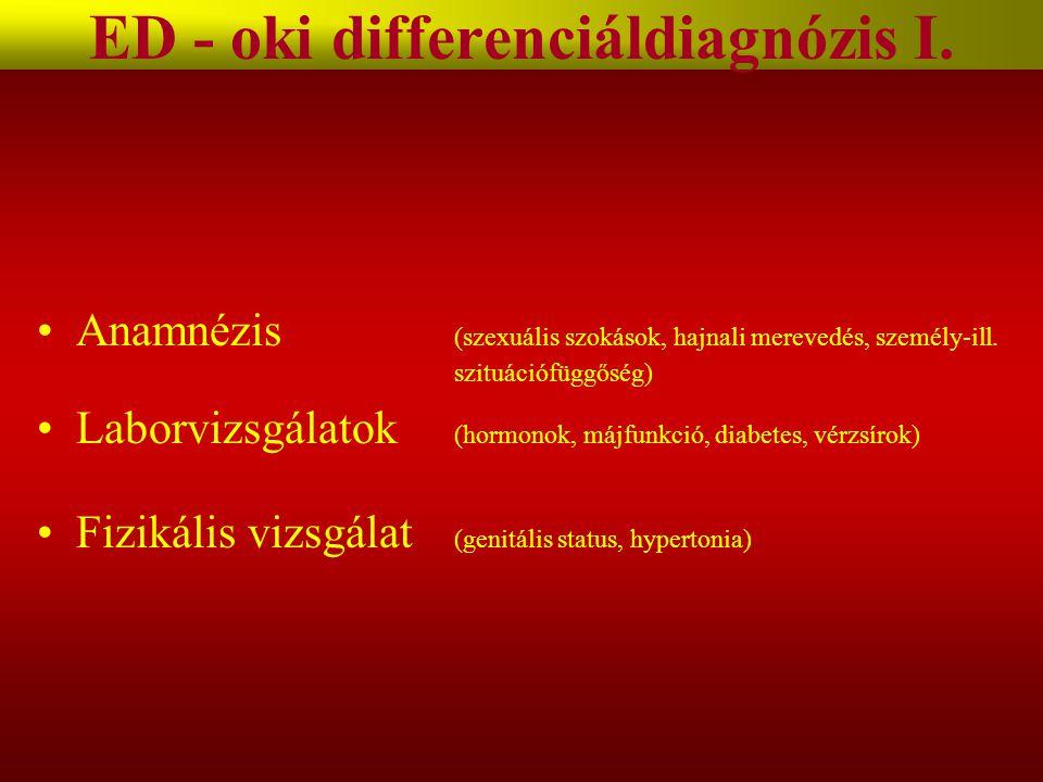 ED - oki differenciáldiagnózis I. Anamnézis (szexuális szokások, hajnali merevedés, személy-ill.