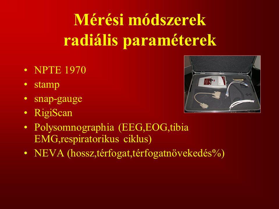 Mérési módszerek radiális paraméterek NPTE 1970 stamp snap-gauge RigiScan Polysomnographia (EEG,EOG,tibia EMG,respiratorikus ciklus) NEVA (hossz,térfogat,térfogatnövekedés%)
