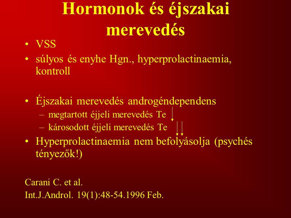 Hormonok és éjszakai merevedés VSS súlyos és enyhe Hgn., hyperprolactinaemia, kontroll Éjszakai merevedés androgéndependens –megtartott éjjeli merevedés Te –károsodott éjjeli merevedés Te Hyperprolactinaemia nem befolyásolja (psychés tényezők!) Carani C.