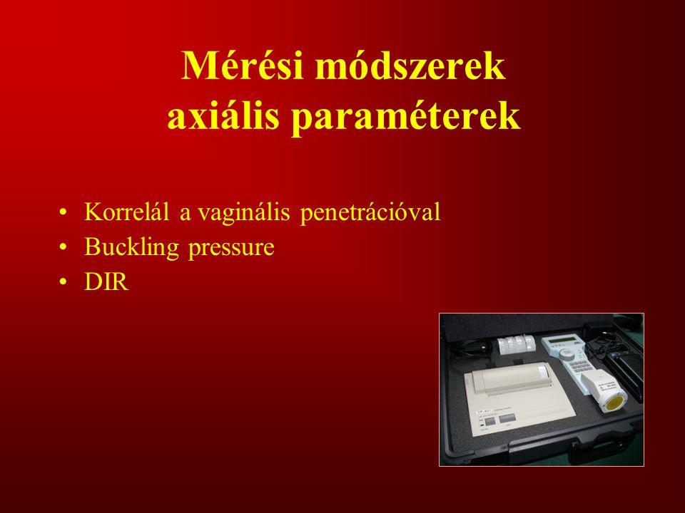Mérési módszerek axiális paraméterek Korrelál a vaginális penetrációval Buckling pressure DIR