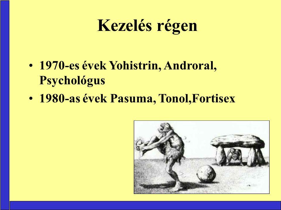 Kezelés régen 1970-es évek Yohistrin, Androral, Psychológus 1980-as évek Pasuma, Tonol,Fortisex