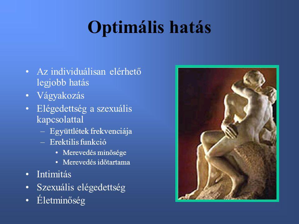 Optimális hatás Az individuálisan elérhető legjobb hatás Vágyakozás Elégedettség a szexuális kapcsolattal –Együttlétek frekvenciája –Erektilis funkció Merevedés minősége Merevedés időtartama Intimitás Szexuális elégedettség Életminőség