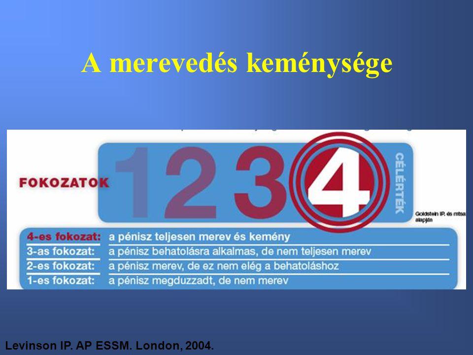 A merevedés keménysége Levinson IP. AP ESSM. London, 2004.
