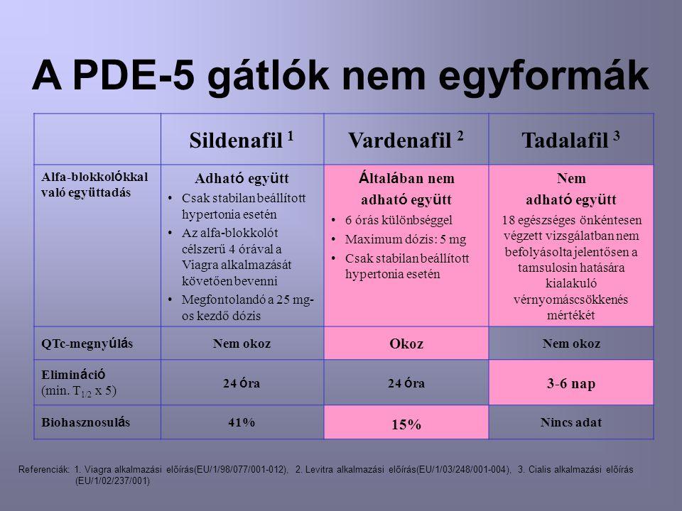 Sildenafil 1 Vardenafil 2 Tadalafil 3 Alfa-blokkol ó kkal való együttadás Adhat ó egy ü tt Csak stabilan beállított hypertonia esetén Az alfa-blokkolót célszerű 4 órával a Viagra alkalmazását követően bevenni Megfontolandó a 25 mg- os kezdő dózis Á ltal á ban nem adhat ó egy ü tt 6 órás különbséggel Maximum dózis: 5 mg Csak stabilan beállított hypertonia esetén Nem adhat ó egy ü tt 18 egészséges önkéntesen végzett vizsgálatban nem befolyásolta jelentősen a tamsulosin hatására kialakuló vérnyomáscsökkenés mértékét QTc-megny ú l á s Nem okoz Okoz Nem okoz Elimin á ci ó (min.