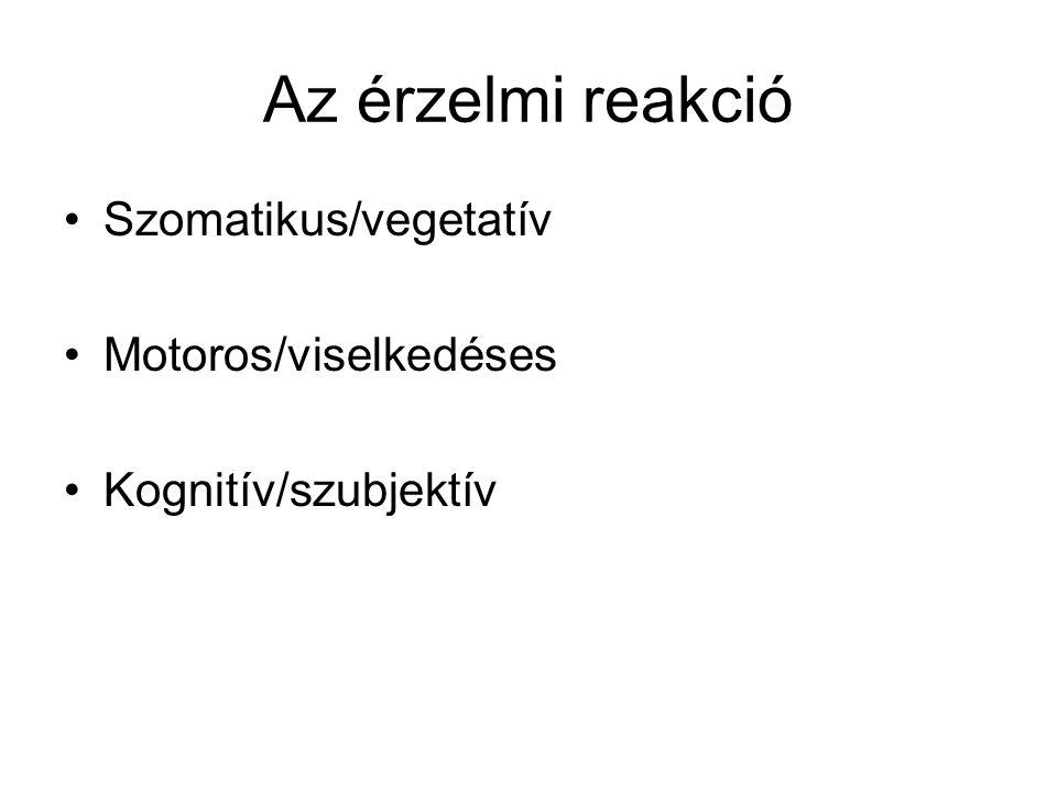 Az érzelmi reakció Szomatikus/vegetatív Motoros/viselkedéses Kognitív/szubjektív