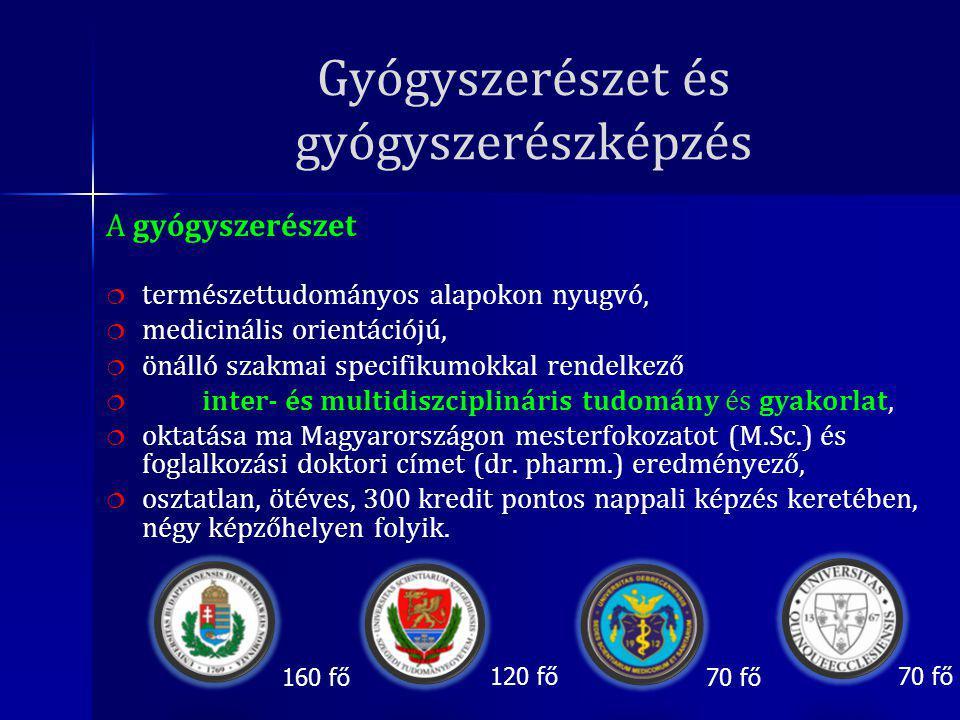 Gyógyszerészet és gyógyszerészképzés A gyógyszerészet   természettudományos alapokon nyugvó,   medicinális orientációjú,   önálló szakmai specifikumokkal rendelkező   inter- és multidiszciplináris tudomány és gyakorlat,   oktatása ma Magyarországon mesterfokozatot (M.Sc.) és foglalkozási doktori címet (dr.