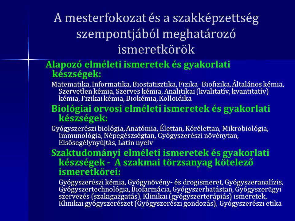 A mesterfokozat és a szakképzettség szempontjából meghatározó ismeretkörök Alapozó elméleti ismeretek és gyakorlati készségek: Matematika, Informatika, Biostatisztika, Fizika–Biofizika, Általános kémia, Szervetlen kémia, Szerves kémia, Analitikai (kvalitatív, kvantitatív) kémia, Fizikai kémia, Biokémia, Kolloidika Biológiai orvosi elméleti ismeretek és gyakorlati készségek: Gyógyszerészi biológia, Anatómia, Élettan, Kórélettan, Mikrobiológia, Immunológia, Népegészségtan, Gyógyszerészi növénytan, Elsősegélynyújtás, Latin nyelv Szaktudományi elméleti ismeretek és gyakorlati készségek - A szakmai törzsanyag kötelező ismeretkörei: Gyógyszerészi kémia, Gyógynövény- és drogismeret, Gyógyszeranalízis, Gyógyszertechnológia, Biofarmácia, Gyógyszerhatástan, Gyógyszerügyi szervezés (szakigazgatás), Klinikai (gyógyszerterápiás) ismeretek, Klinikai gyógyszerészet (Gyógyszerészi gondozás), Gyógyszerészi etika