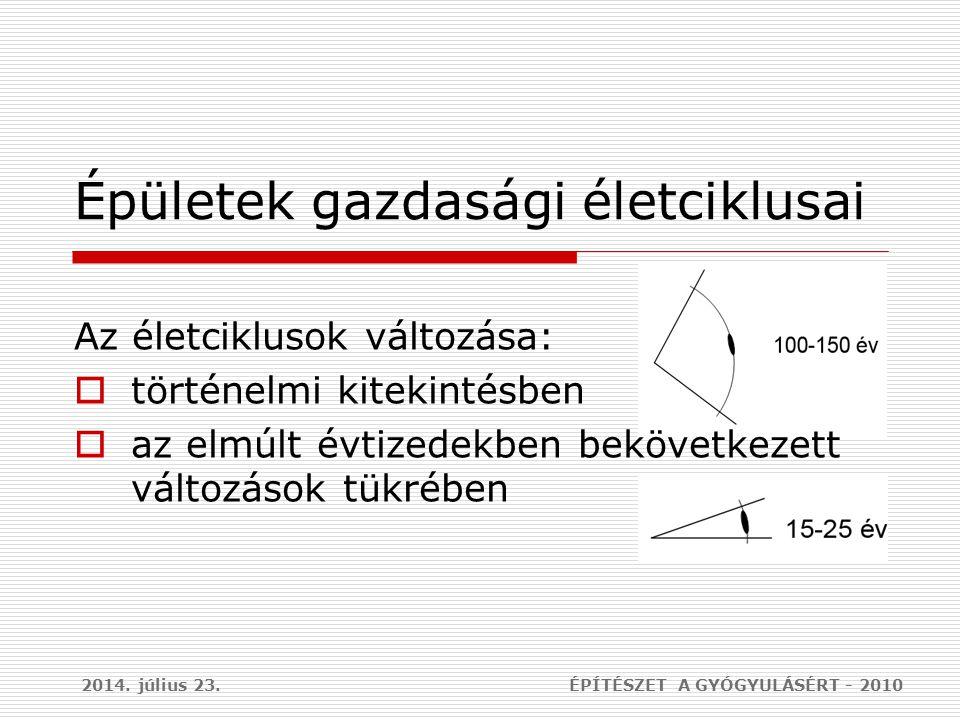 Horváth Zsolt HORBER Mérnökiroda Kft., Építéstudományi Egyesület ÉPÍTÉSZET A GYÓGYULÁSÉRT - 2010 A változások hatása az életciklusokra  A 1900-az századfordulós épületek felújítási életciklusa 50-60 év A adott technikai és társadalmi környezet alapvetően stabil A felhasznált anyagok ez az igényt szolgálják A tulajdonos a folyamatos karbantartásban érdekelt