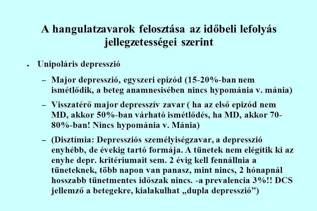 A hangulatzavarok felosztása az időbeli lefolyás jellegzetességei szerint ● Unipoláris depresszió – Major depresszió, egyszeri epizód (15-20%-ban nem ismétlődik, a beteg anamnesisében nincs hypománia v.