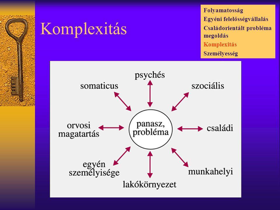 Komplexitás Folyamatosság Egyéni felelősségvállalás Családorientált probléma megoldás Komplexitás Személyesség