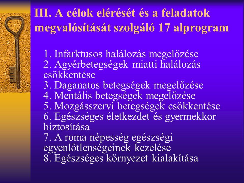 III.A célok elérését és a feladatok megvalósítását szolgáló 17 alprogram 1.