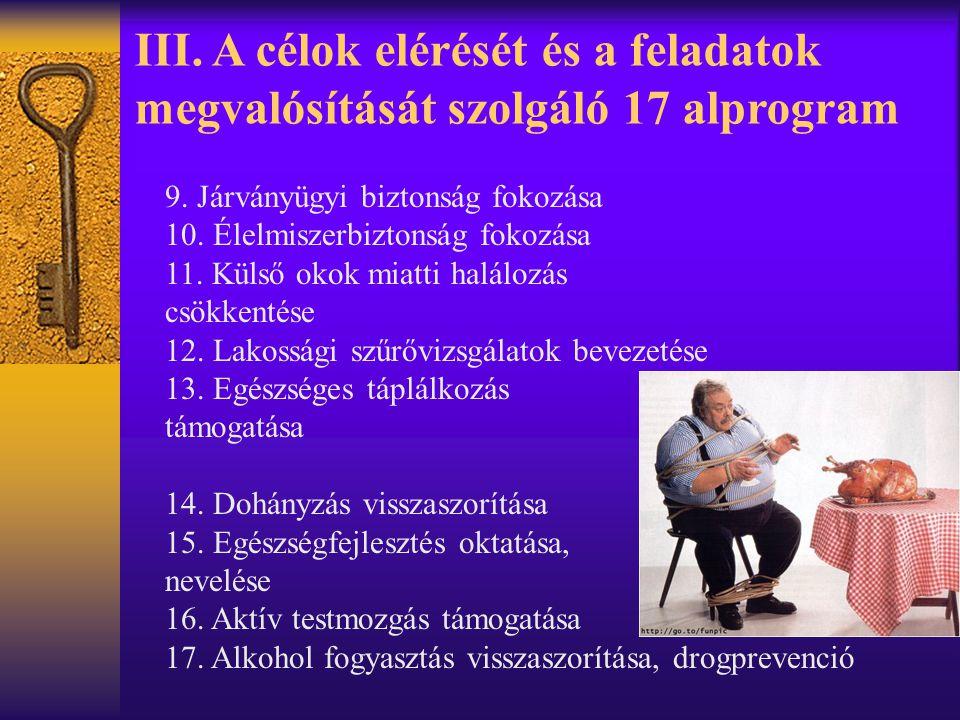 9.Járványügyi biztonság fokozása 10. Élelmiszerbiztonság fokozása 11.