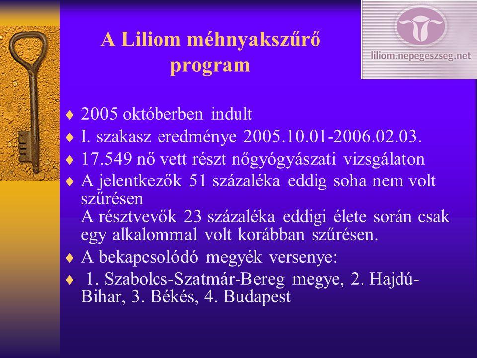 A Liliom méhnyakszűrő program  2005 októberben indult  I.