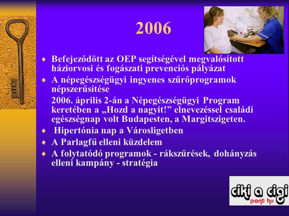 2006  Befejeződött az OEP segítségével megvalósított háziorvosi és fogászati prevenciós pályázat  A népegészségügyi ingyenes szűrőprogramok népszerűsítése 2006.