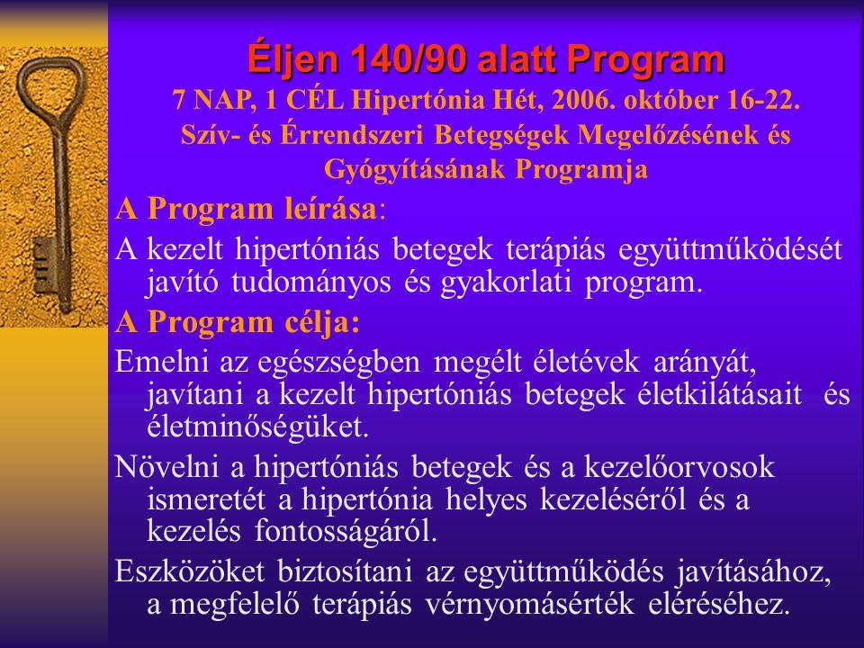 A Program leírása: A kezelt hipertóniás betegek terápiás együttműködését javító tudományos és gyakorlati program.
