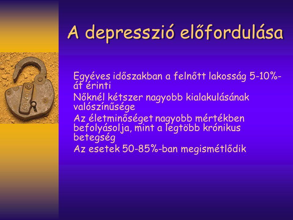 A depresszió előfordulása Egyéves időszakban a felnőtt lakosság 5-10%- át érinti Nőknél kétszer nagyobb kialakulásának valószínűsége Az életminőséget nagyobb mértékben befolyásolja, mint a legtöbb krónikus betegség Az esetek 50-85%-ban megismétlődik