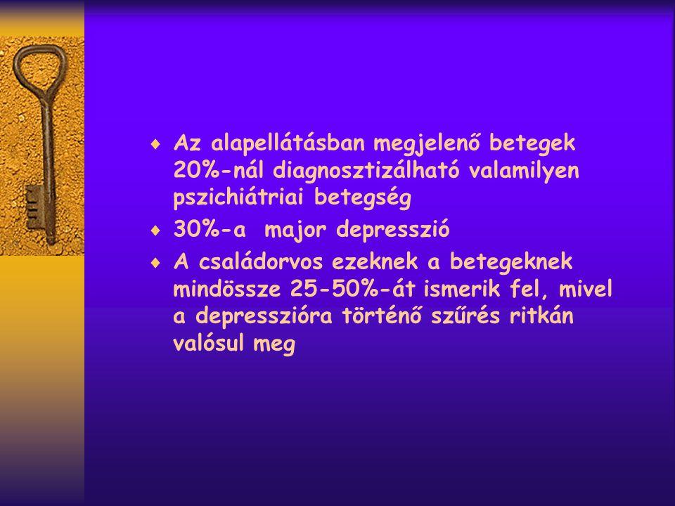  Az alapellátásban megjelenő betegek 20%-nál diagnosztizálható valamilyen pszichiátriai betegség  30%-a major depresszió  A családorvos ezeknek a betegeknek mindössze 25-50%-át ismerik fel, mivel a depresszióra történő szűrés ritkán valósul meg