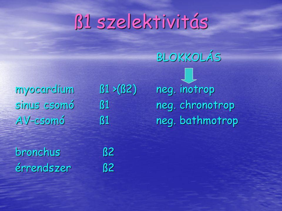 ß1 szelektivitás BLOKKOLÁS myocardiumß1 >(ß2) neg. inotrop sinus csomóß1 neg. chronotrop AV-csomóß1 neg. bathmotrop bronchus ß2 érrendszer ß2