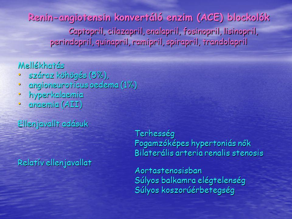 Mellékhatás száraz köhögés (5%), száraz köhögés (5%), angioneuroticus oedema (1%) angioneuroticus oedema (1%) hyperkalaemia hyperkalaemia anaemia (AII