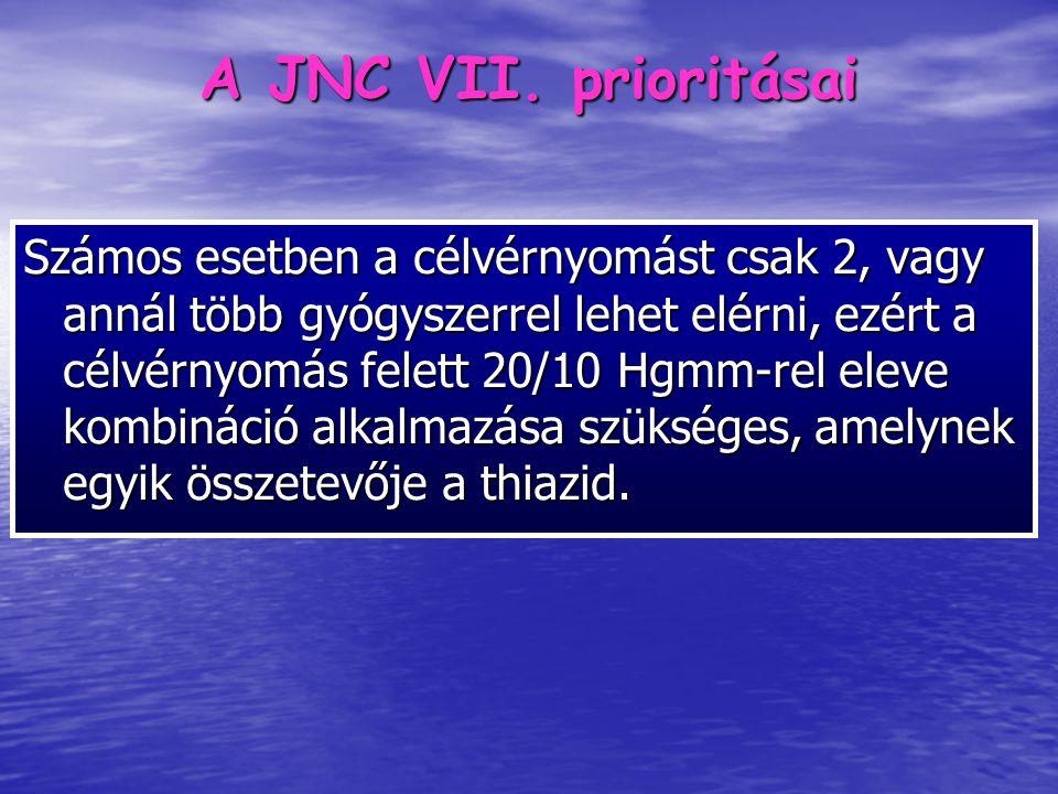 A JNC VII. prioritásai Számos esetben a célvérnyomást csak 2, vagy annál több gyógyszerrel lehet elérni, ezért a célvérnyomás felett 20/10 Hgmm-rel el